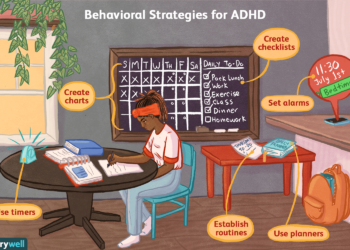 Scope of homeopathy in ADHD