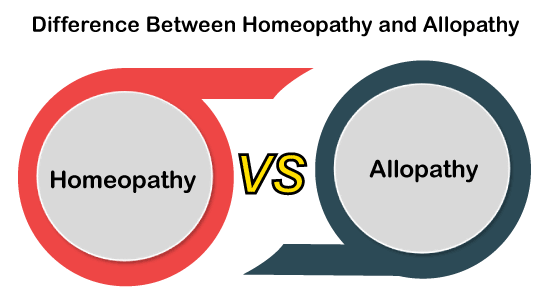 How Compatible Homeopathy And Allopathy can be when taken together.